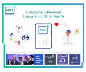 Blockchain Healthcare Company NHCT Announces Pre Token Sale Starting Oct 1st, 2018